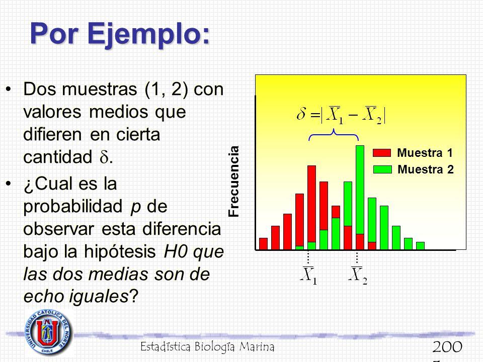 Por Ejemplo: Dos muestras (1, 2) con valores medios que difieren en cierta cantidad .