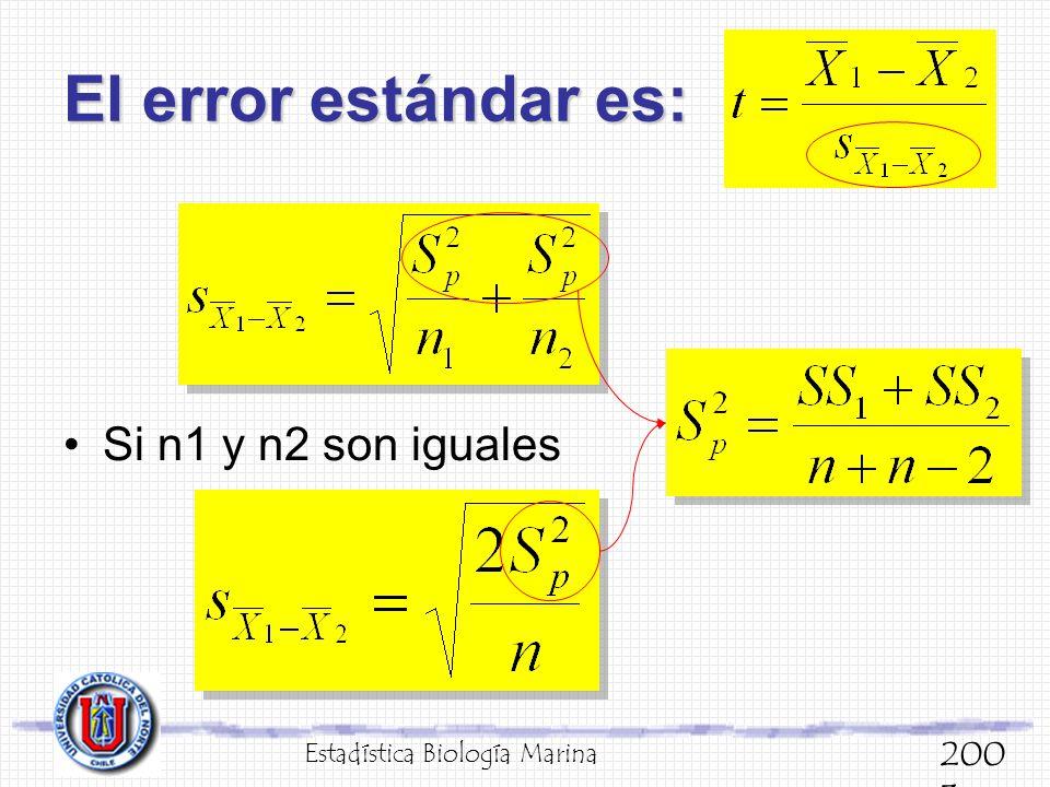 El error estándar es: Si n1 y n2 son iguales 2003