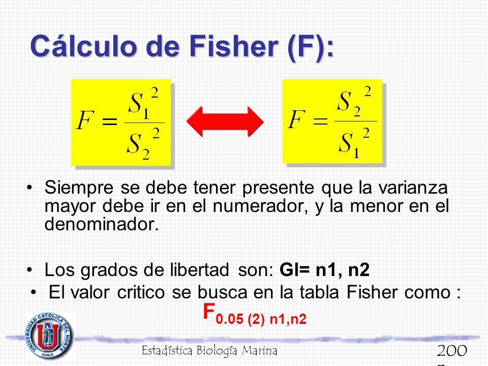 El valor critico se busca en la tabla Fisher como : F0.05 (2) n1,n2