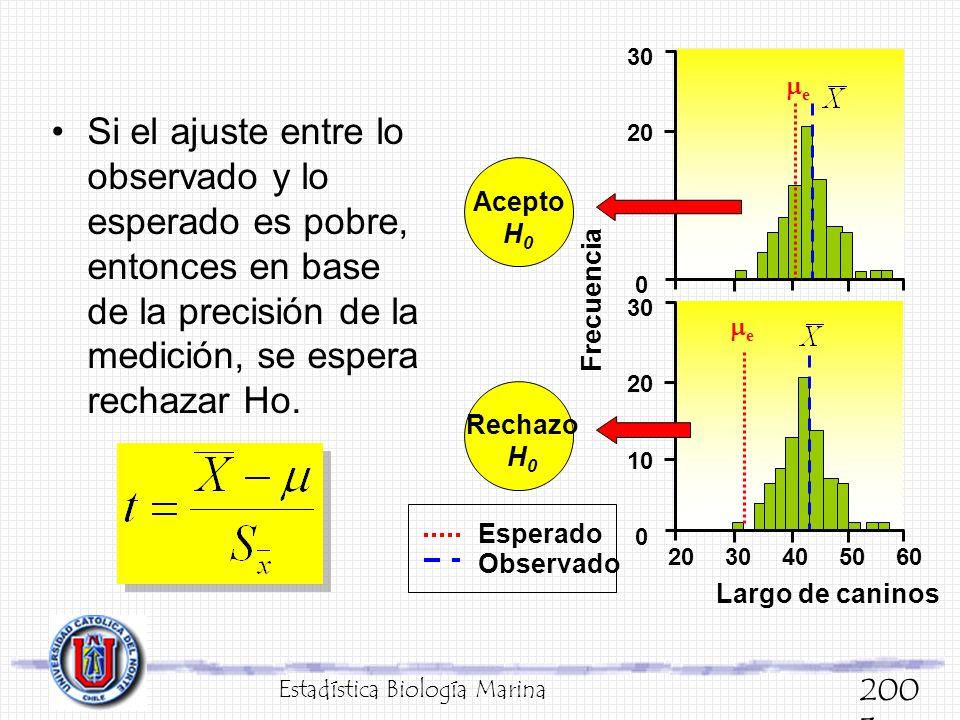20 30. me. Si el ajuste entre lo observado y lo esperado es pobre, entonces en base de la precisión de la medición, se espera rechazar Ho.