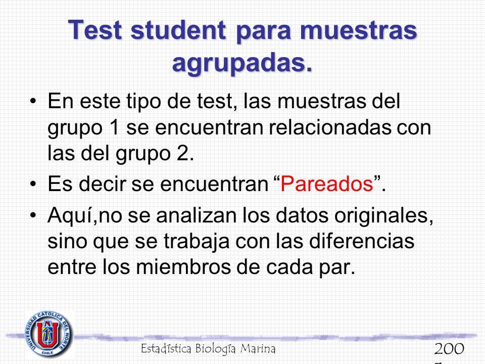 Test student para muestras agrupadas.
