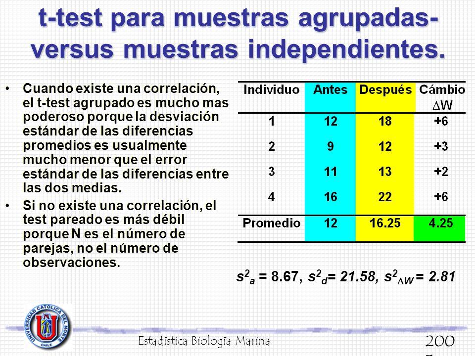 t-test para muestras agrupadas- versus muestras independientes.