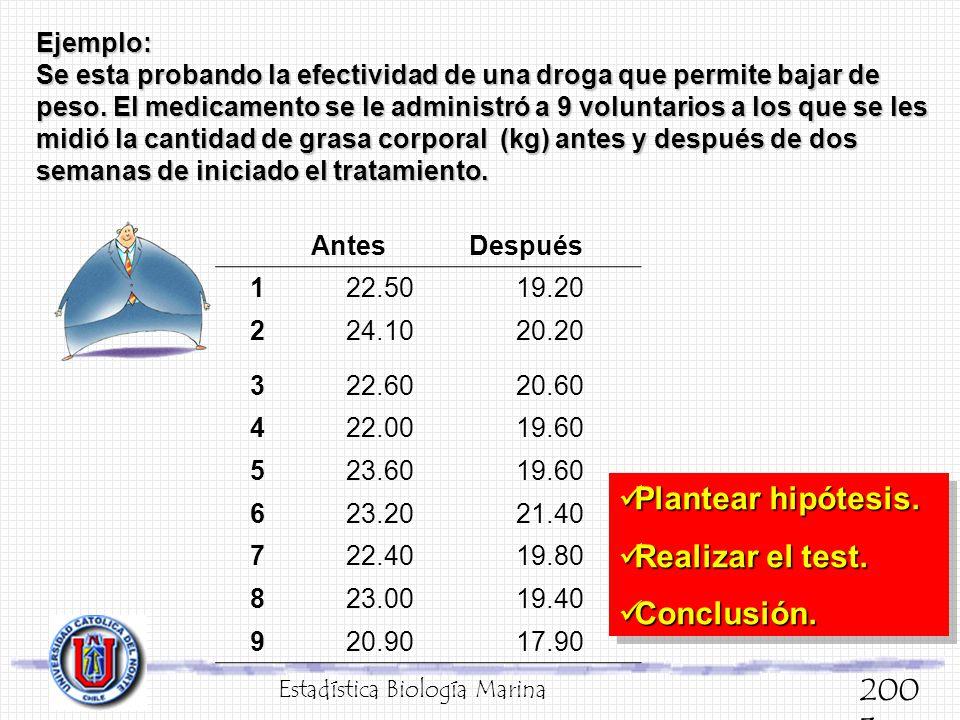 Plantear hipótesis. Realizar el test. Conclusión. 2003