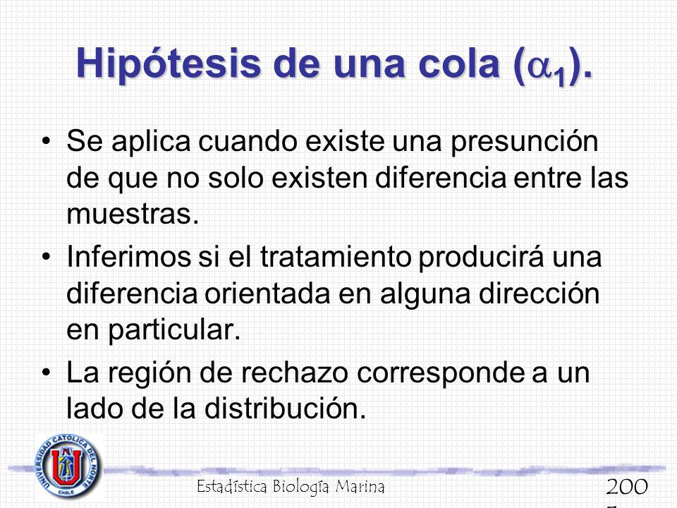 Hipótesis de una cola (1).