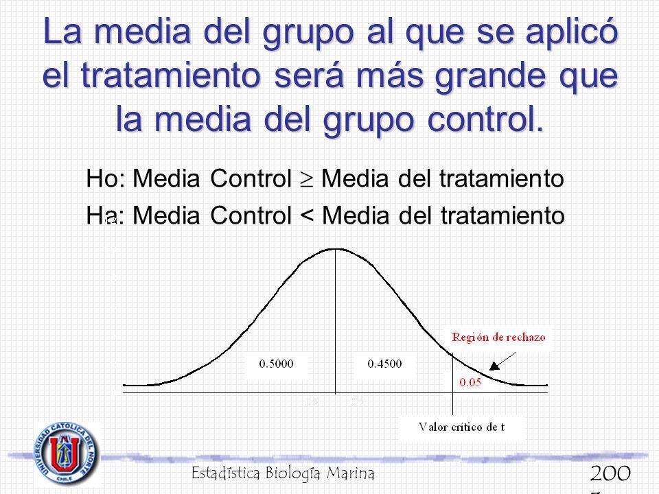 La media del grupo al que se aplicó el tratamiento será más grande que la media del grupo control.