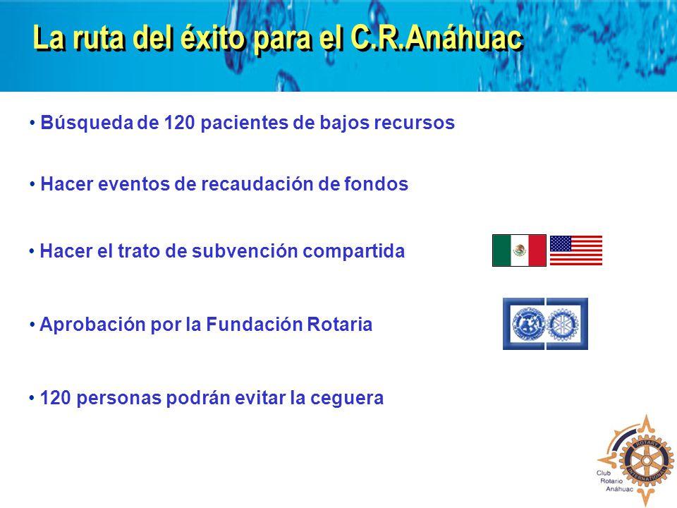 La ruta del éxito para el C.R.Anáhuac