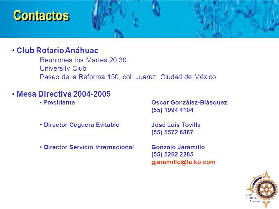 Contactos Club Rotario Anáhuac Reuniones los Martes 20:30