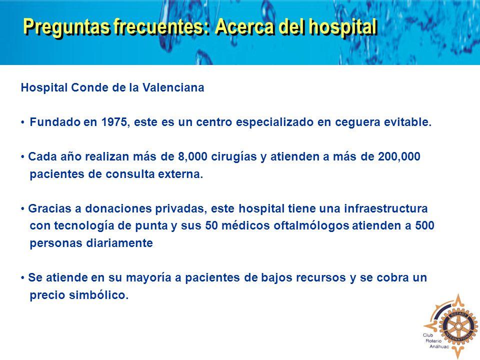 Preguntas frecuentes: Acerca del hospital