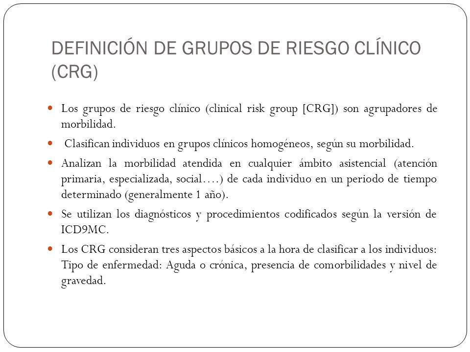 DEFINICIÓN DE GRUPOS DE RIESGO CLÍNICO (CRG)