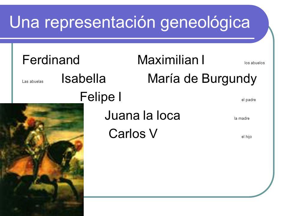 Una representación geneológica