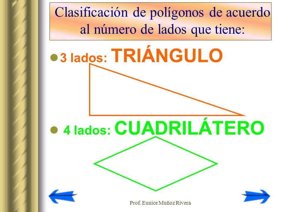 Clasificación de polígonos de acuerdo al número de lados que tiene:
