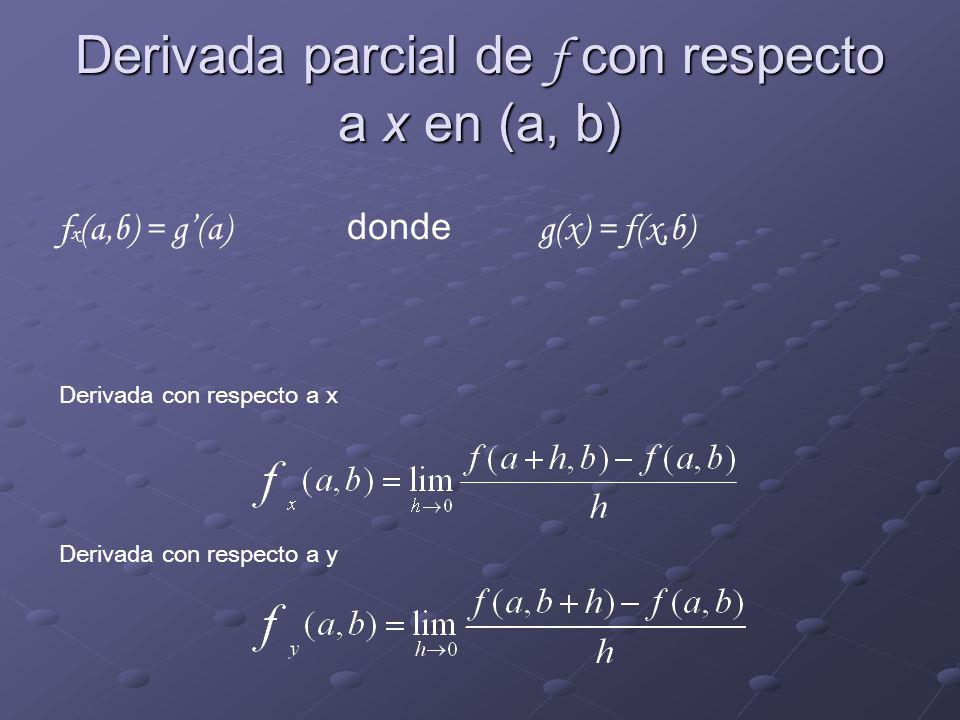 Derivada parcial de f con respecto a x en (a, b)