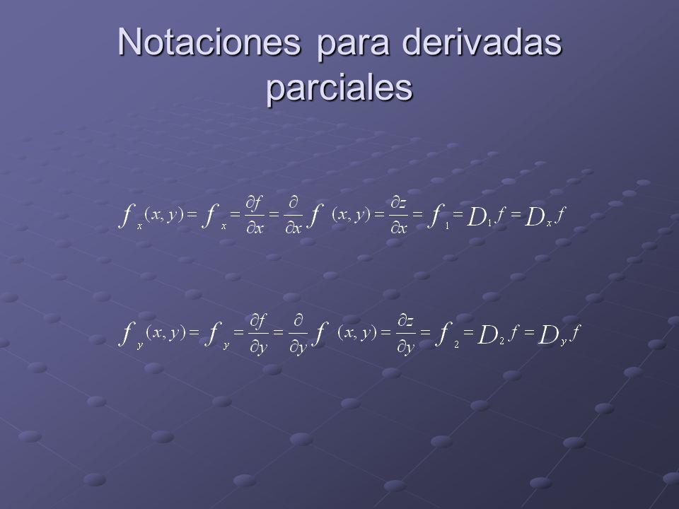 Notaciones para derivadas parciales