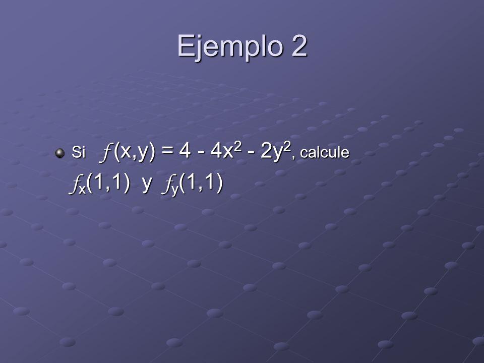 Ejemplo 2 Si f (x,y) = 4 - 4x2 - 2y2, calcule fx(1,1) y fy(1,1)