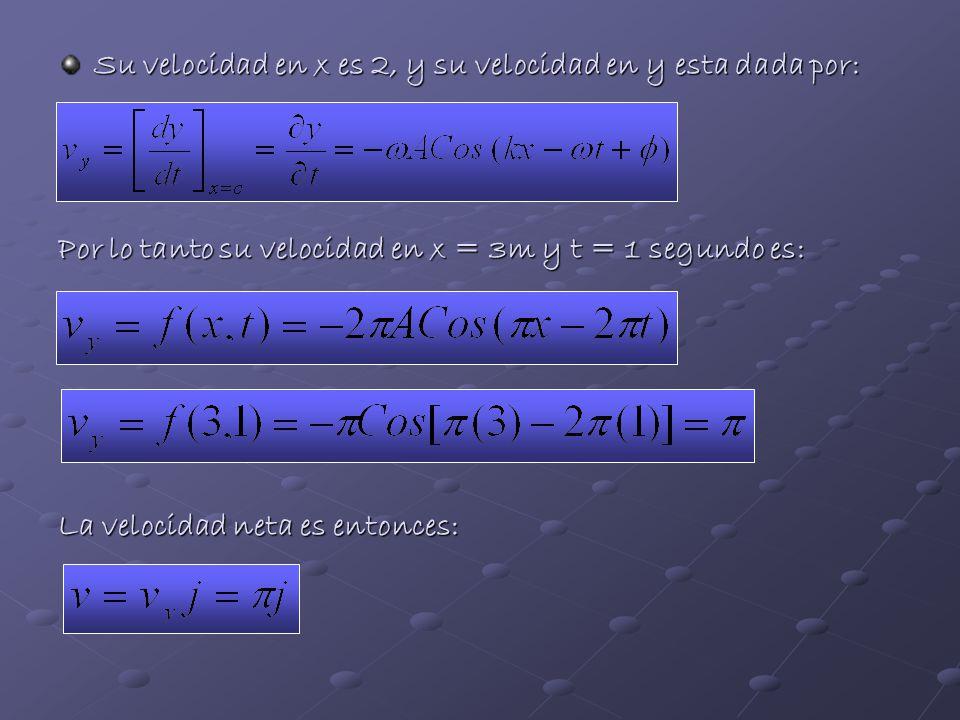 Su velocidad en x es 2, y su velocidad en y esta dada por: