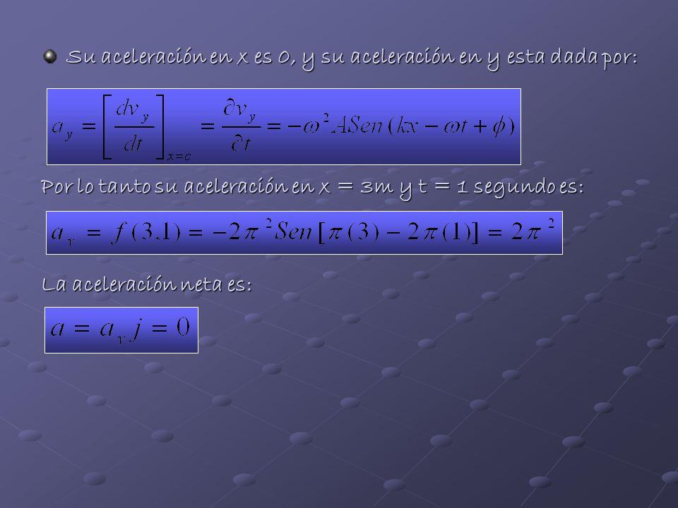 Su aceleración en x es 0, y su aceleración en y esta dada por: