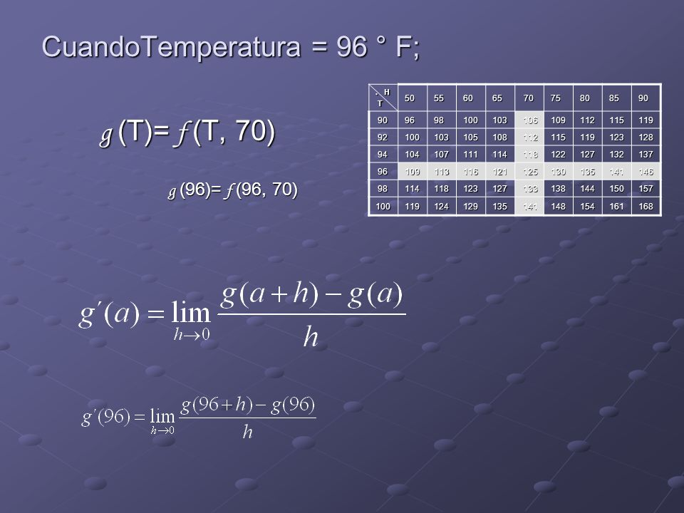 CuandoTemperatura = 96 ° F;