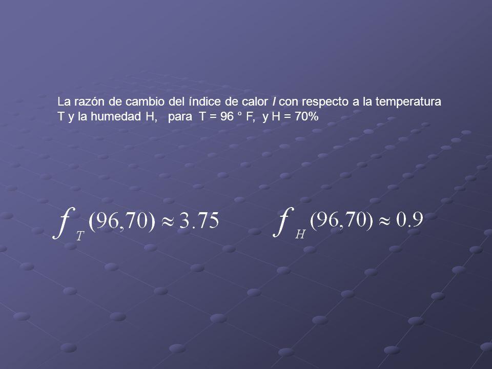 La razón de cambio del índice de calor I con respecto a la temperatura T y la humedad H, para T = 96 ° F, y H = 70%
