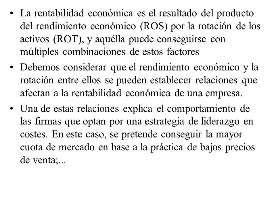 La rentabilidad económica es el resultado del producto del rendimiento económico (ROS) por la rotación de los activos (ROT), y aquélla puede conseguirse con múltiples combinaciones de estos factores