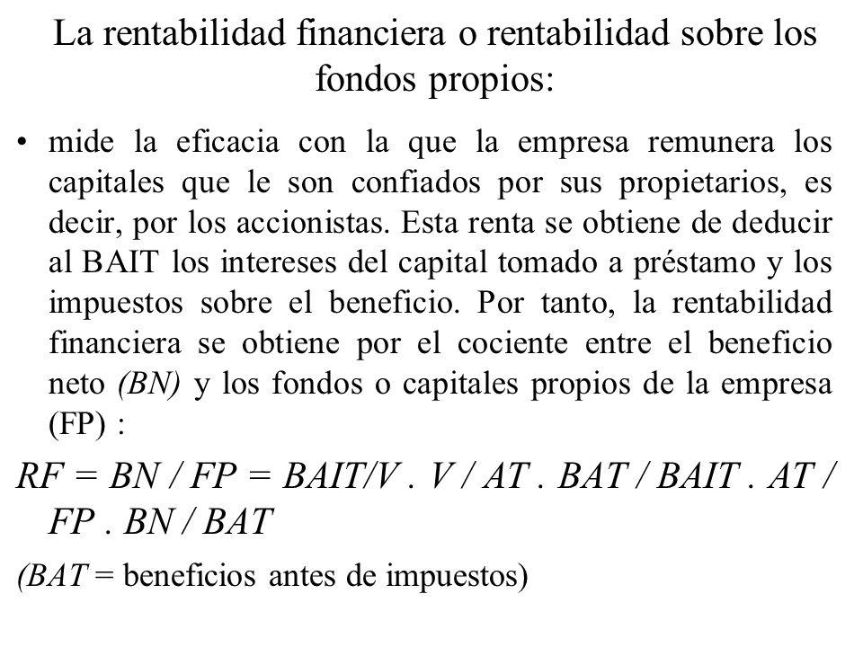 La rentabilidad financiera o rentabilidad sobre los fondos propios: