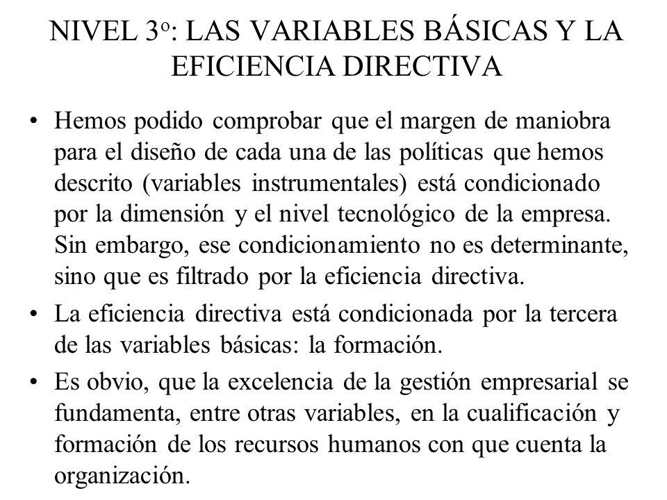 NIVEL 3o: LAS VARIABLES BÁSICAS Y LA EFICIENCIA DIRECTIVA