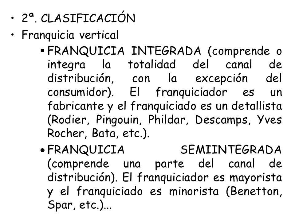 2ª. CLASIFICACIÓN Franquicia vertical.