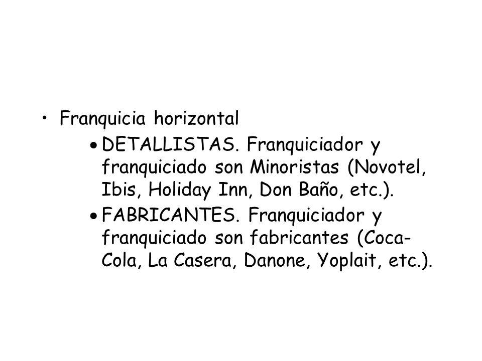 Franquicia horizontal