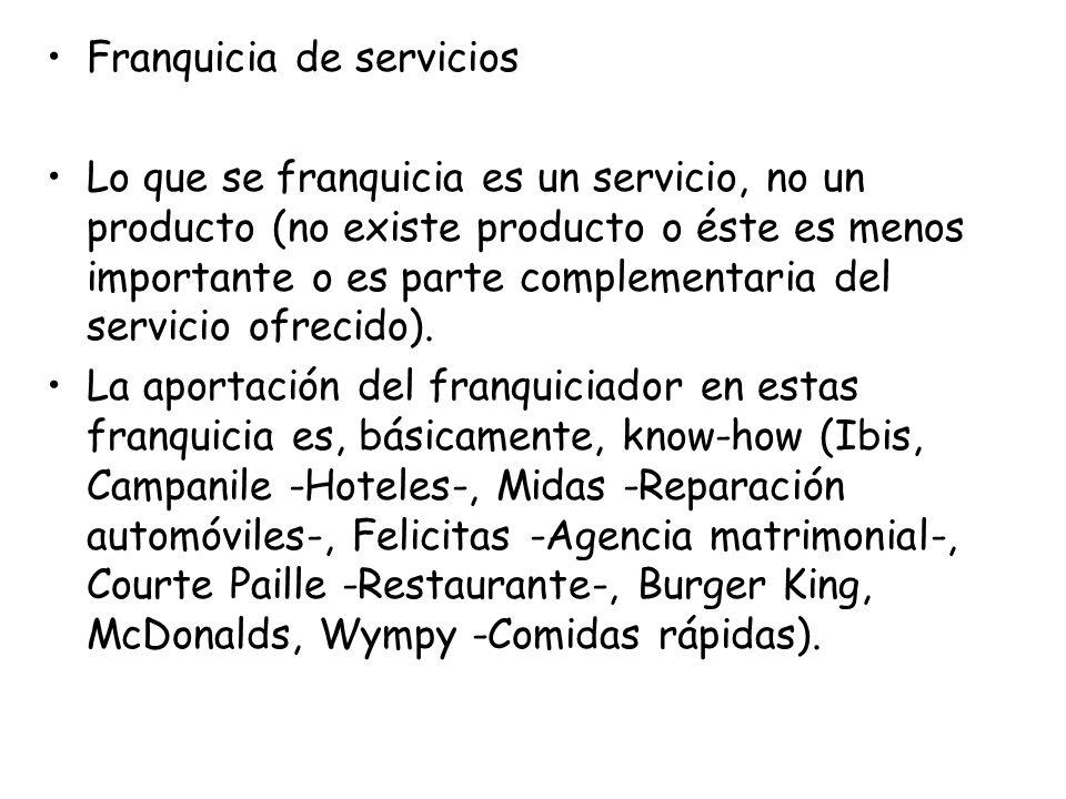 Franquicia de servicios