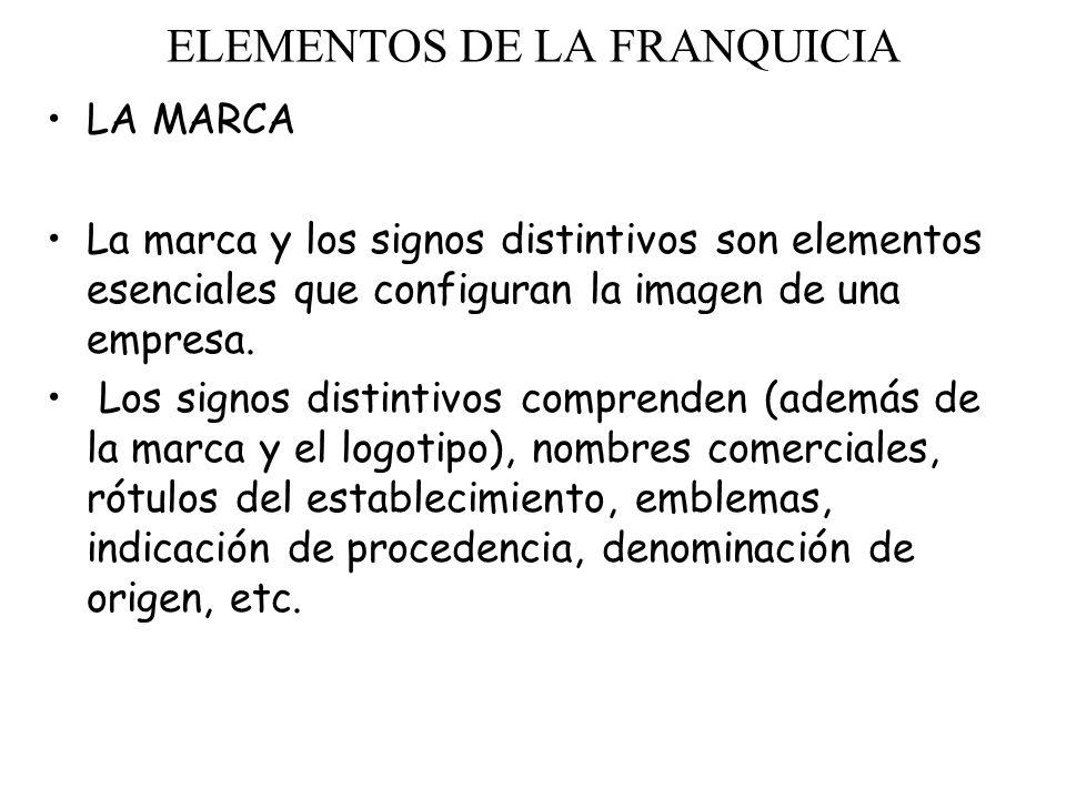 ELEMENTOS DE LA FRANQUICIA