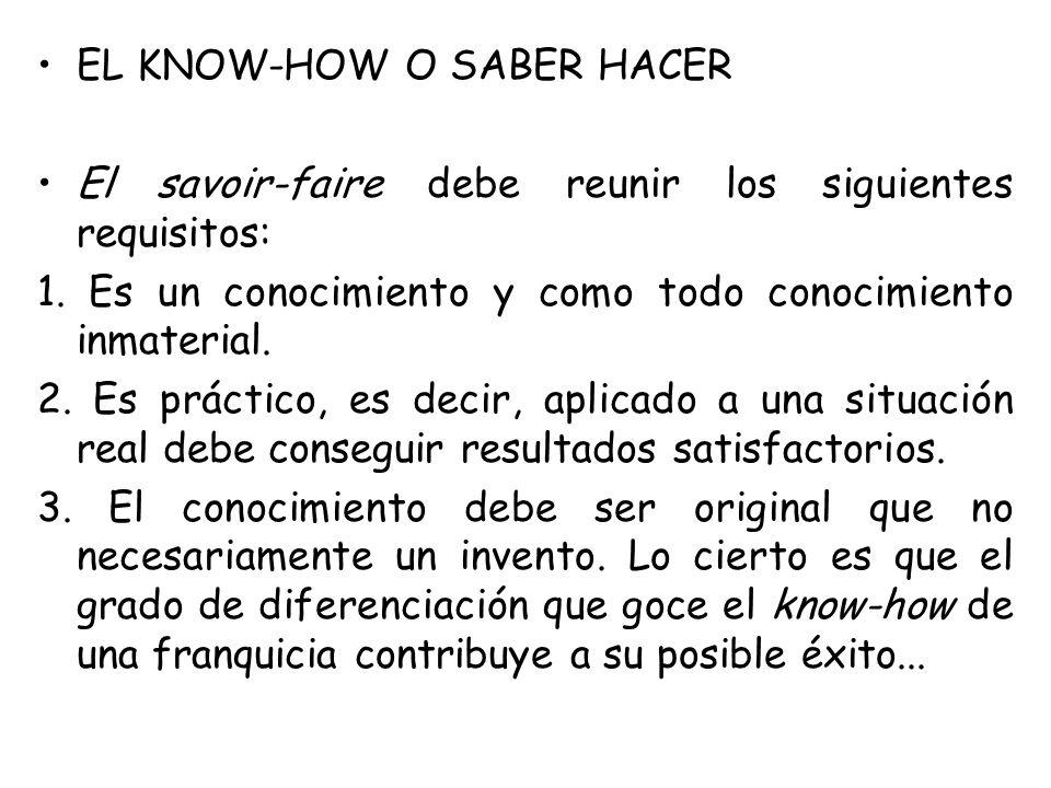 EL KNOW-HOW O SABER HACER