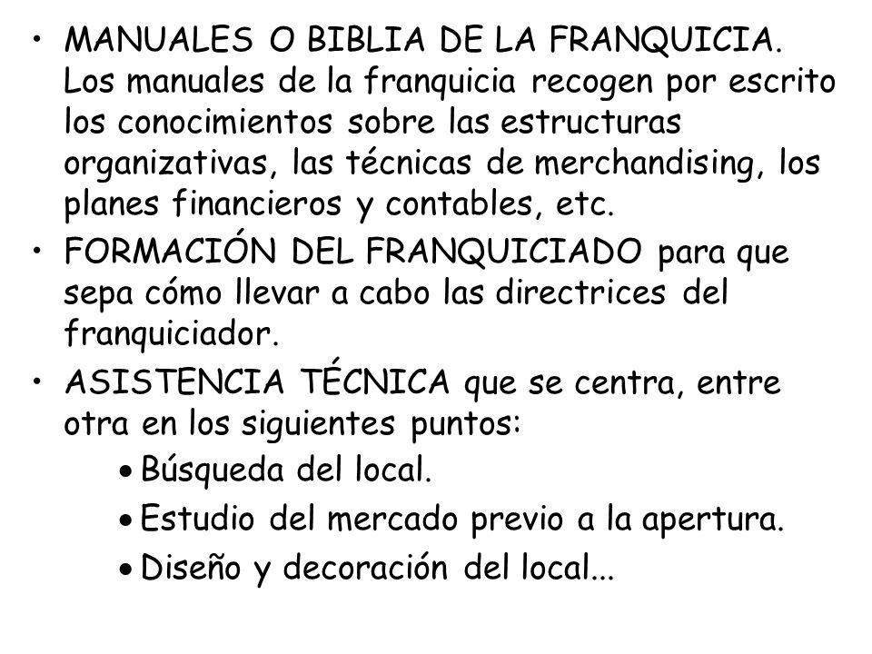 MANUALES O BIBLIA DE LA FRANQUICIA