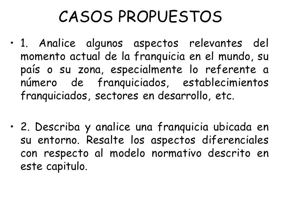 CASOS PROPUESTOS