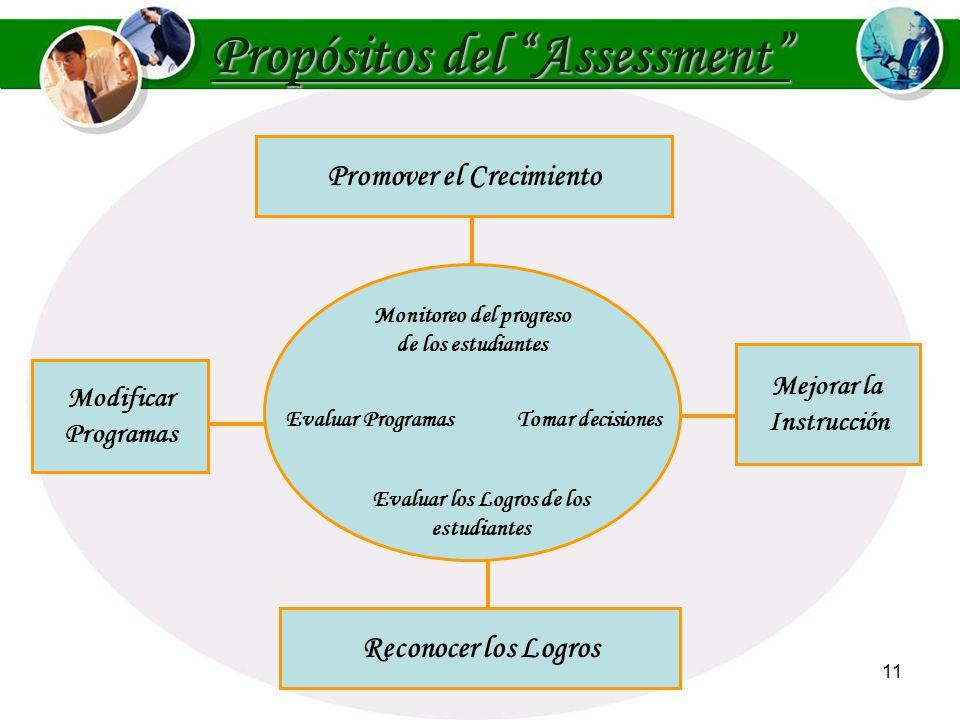 Propósitos del Assessment