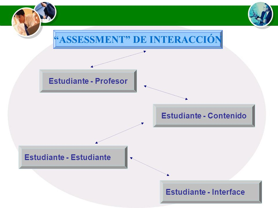 ASSESSMENT DE INTERACCIÓN Estudiante - Contenido