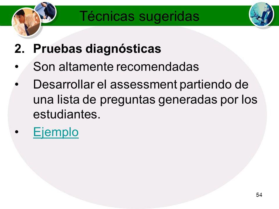 Técnicas sugeridas Pruebas diagnósticas Son altamente recomendadas