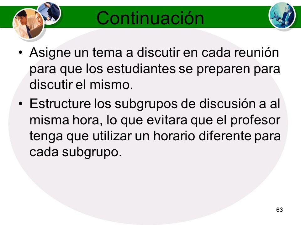 Continuación Asigne un tema a discutir en cada reunión para que los estudiantes se preparen para discutir el mismo.