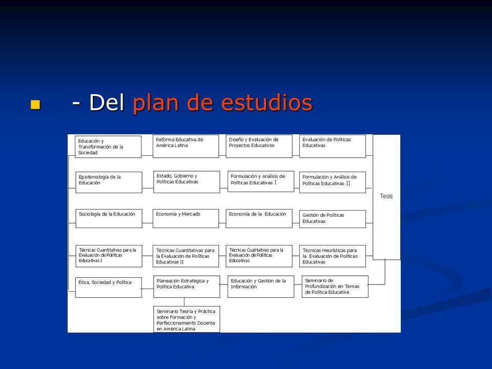 - Del plan de estudios