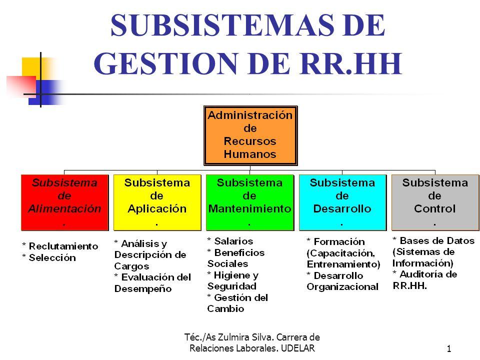 SUBSISTEMAS DE GESTION DE RR.HH