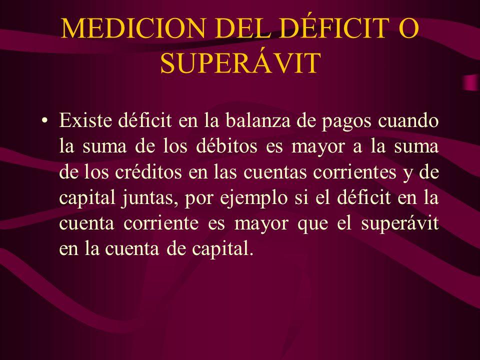 MEDICION DEL DÉFICIT O SUPERÁVIT