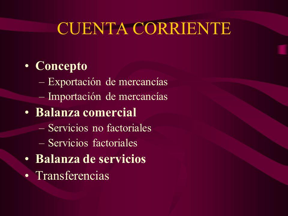 CUENTA CORRIENTE Concepto Balanza comercial Balanza de servicios
