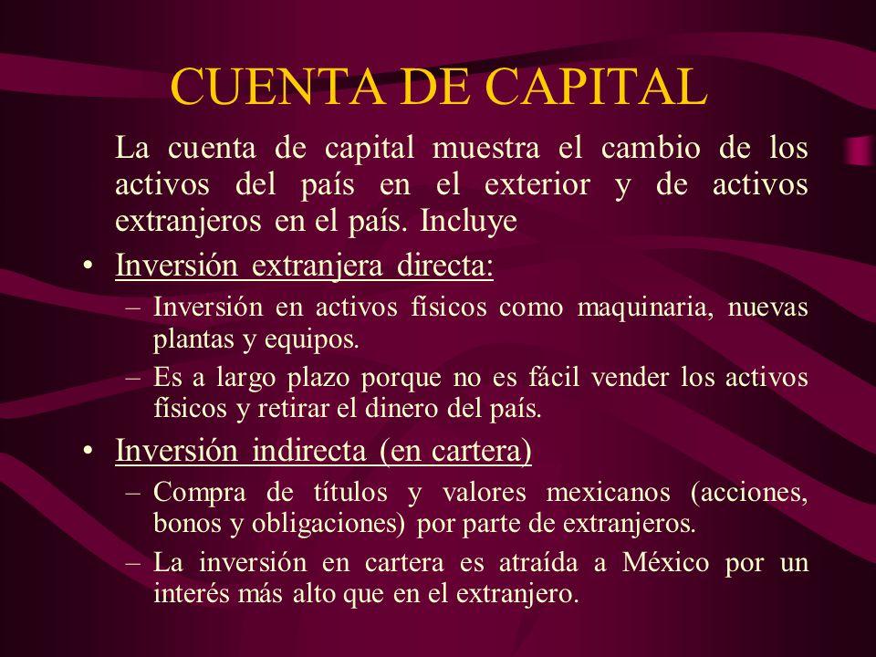 CUENTA DE CAPITAL La cuenta de capital muestra el cambio de los activos del país en el exterior y de activos extranjeros en el país. Incluye.