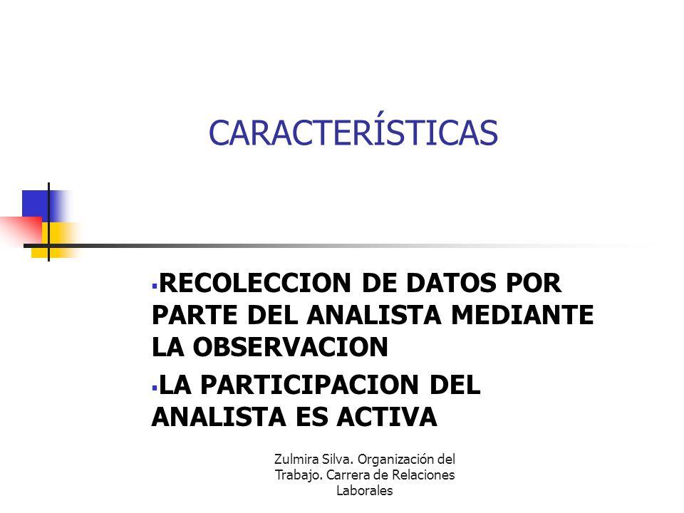 CARACTERÍSTICAS RECOLECCION DE DATOS POR PARTE DEL ANALISTA MEDIANTE LA OBSERVACION. LA PARTICIPACION DEL ANALISTA ES ACTIVA.