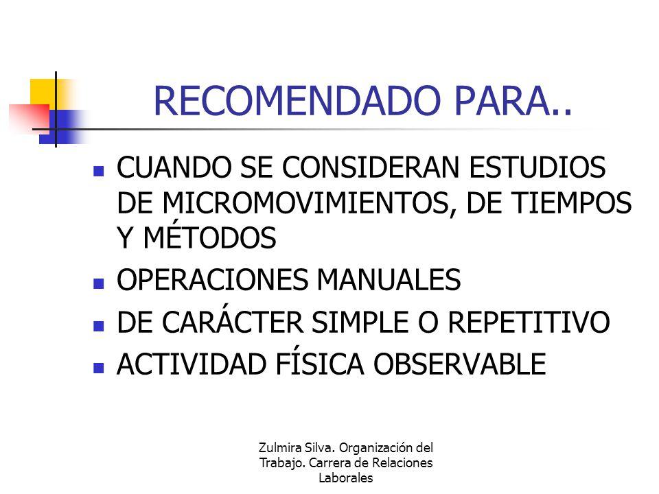 RECOMENDADO PARA.. CUANDO SE CONSIDERAN ESTUDIOS DE MICROMOVIMIENTOS, DE TIEMPOS Y MÉTODOS. OPERACIONES MANUALES.