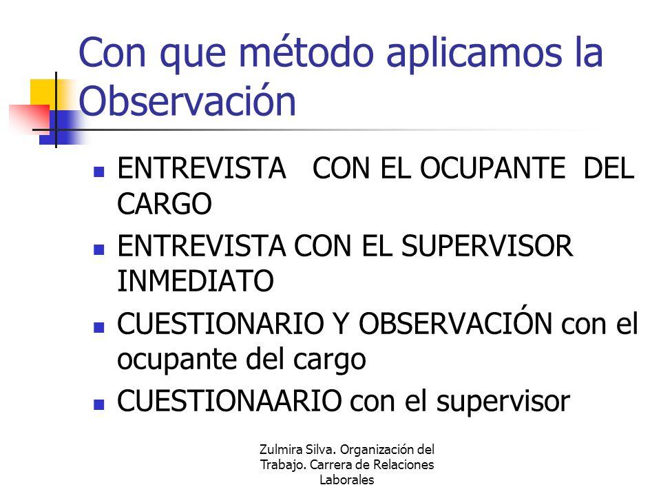 Con que método aplicamos la Observación