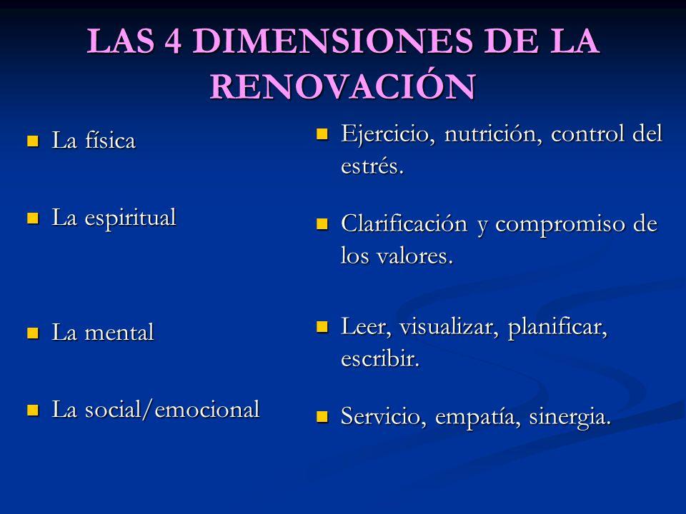 LAS 4 DIMENSIONES DE LA RENOVACIÓN