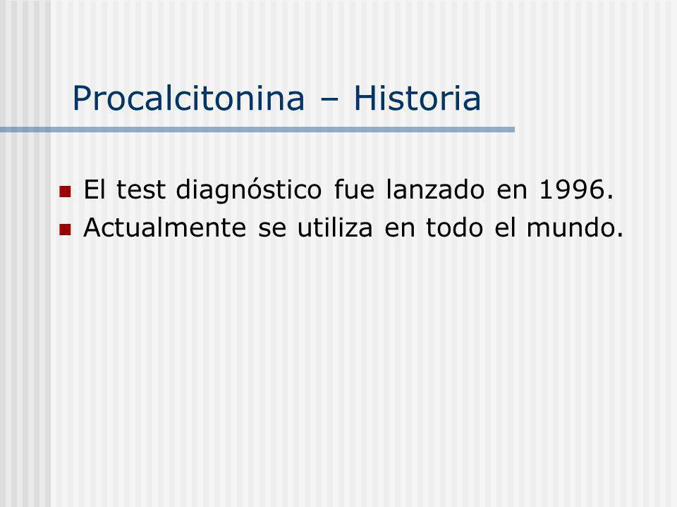 Procalcitonina – Historia