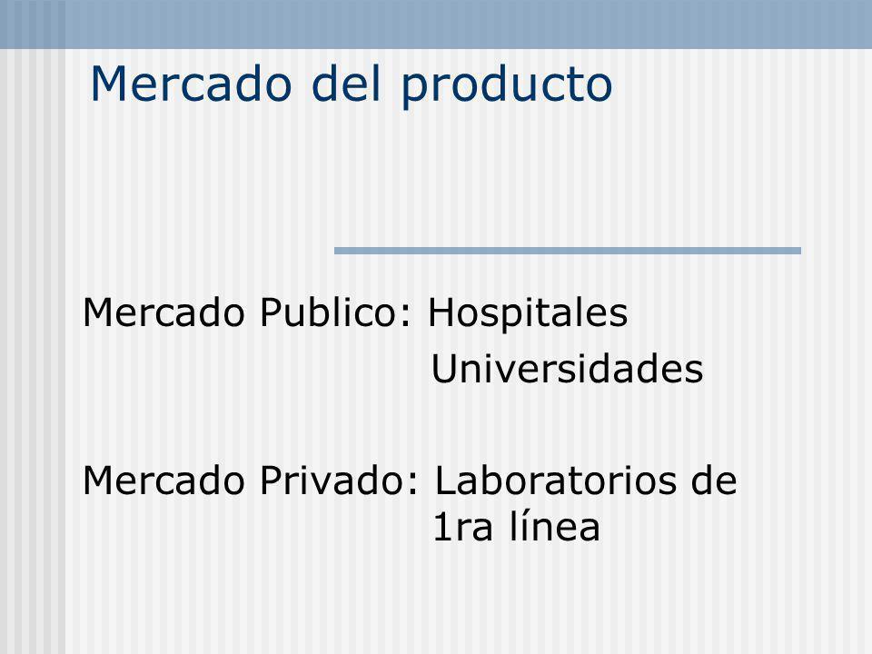 Mercado del producto Mercado Publico: Hospitales Universidades