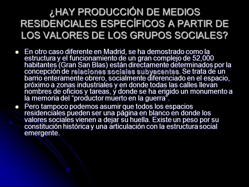 ¿HAY PRODUCCIÓN DE MEDIOS RESIDENCIALES ESPECÍFICOS A PARTIR DE LOS VALORES DE LOS GRUPOS SOCIALES