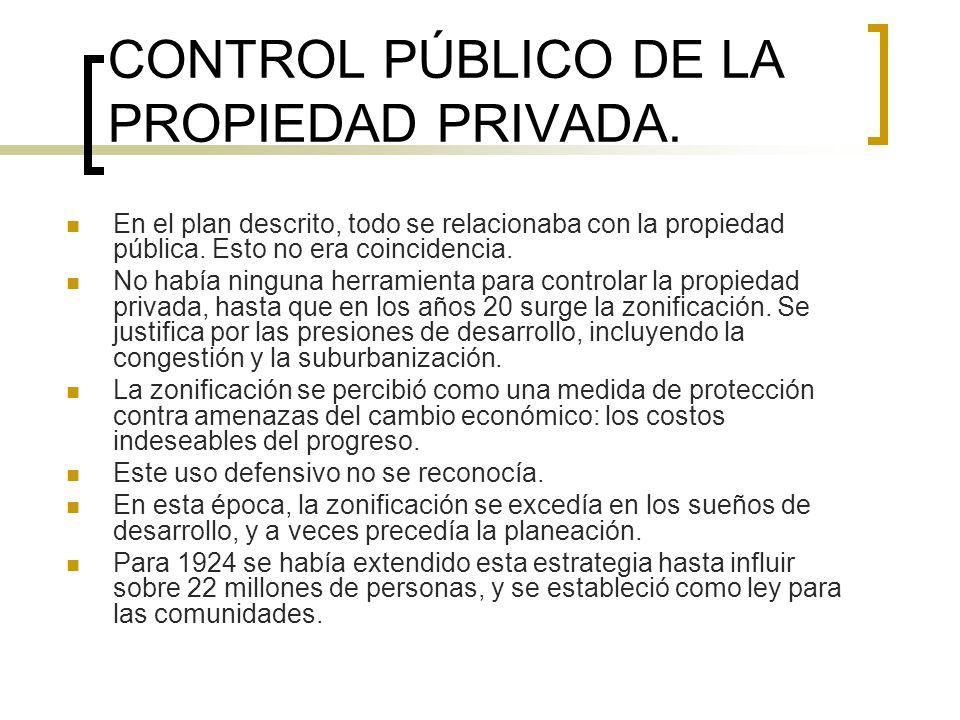 CONTROL PÚBLICO DE LA PROPIEDAD PRIVADA.