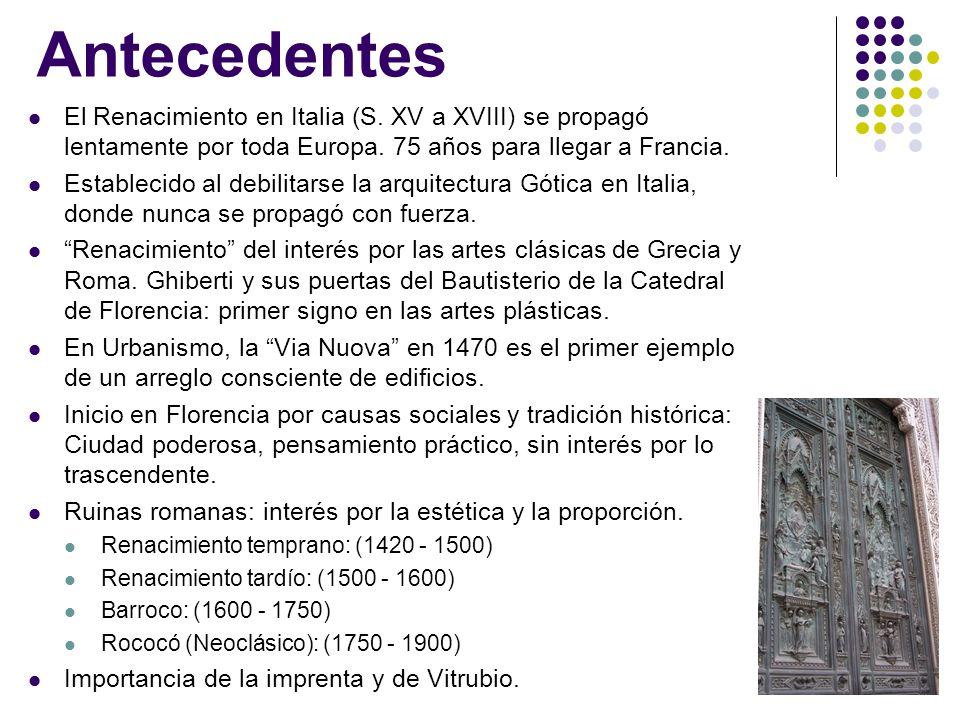 Antecedentes El Renacimiento en Italia (S. XV a XVIII) se propagó lentamente por toda Europa. 75 años para llegar a Francia.
